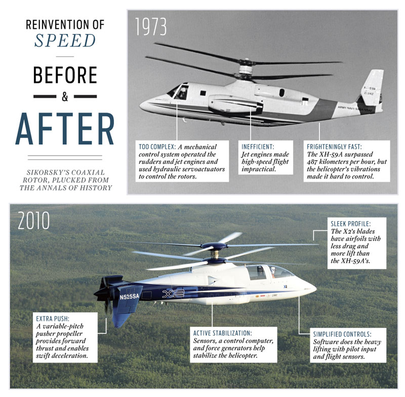 sikorsky fastest helicopter with The Fastest Helicopter On Earth on The Fastest Helicopter On Earth further Watch moreover A Look Inside Pfizers Corporate Jets Now Up For Sale in addition 16 furthermore Chinese Z X Experimental  pound.