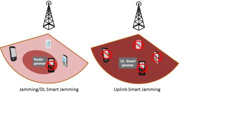 smart_jamming